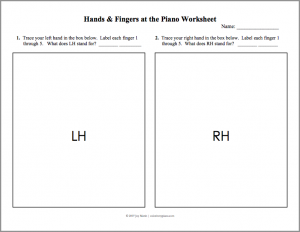 Just Added: Hands & Fingers at the Piano Worksheet