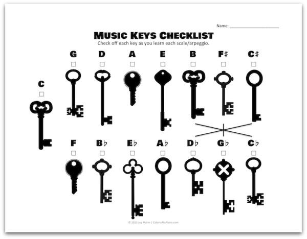 Music Keys screenshot.png