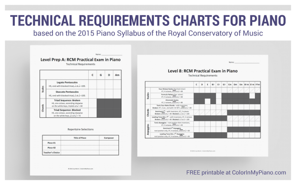 Freebie: Technical Requirements Charts for RC…